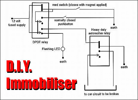 car immobiliser wiring diagram wiring diagram directory car immobiliser wiring diagram car immobiliser wiring diagram #1